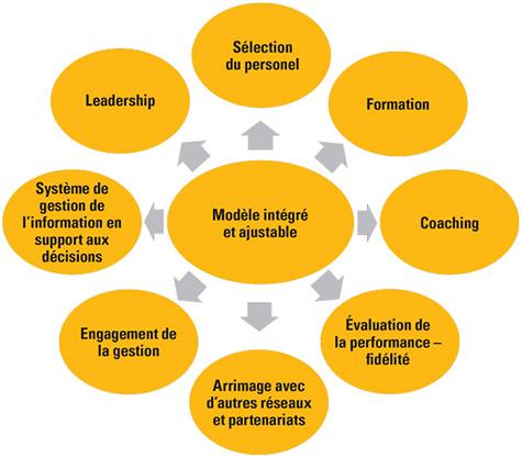 la motivation en contexte scolaire pdf
