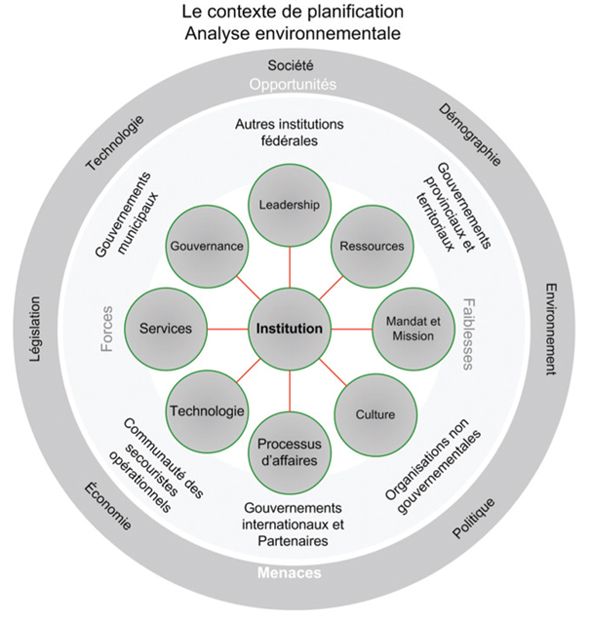 what factors contribute to the quality orientation of an organization Human factors and ergonomics (commonly referred to as human factors), is the application of psychological and physiological principles to the (engineering and) design of products, processes, and systemsthe goal of human factors is to reduce human error, increase productivity, and enhance safety and comfort with a specific focus on the interaction between the human and the thing of interest.